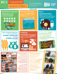 Creative_Industries_Factsheet